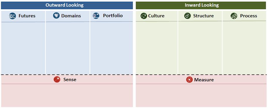innovation-strategy-canvas