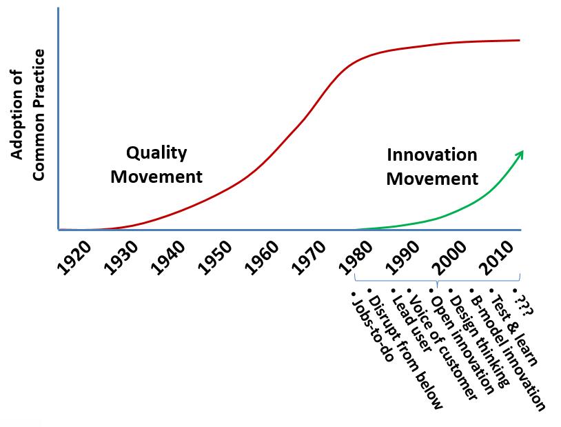 Quality - Innovation Compare